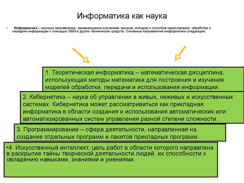 Информатика как наука - 12