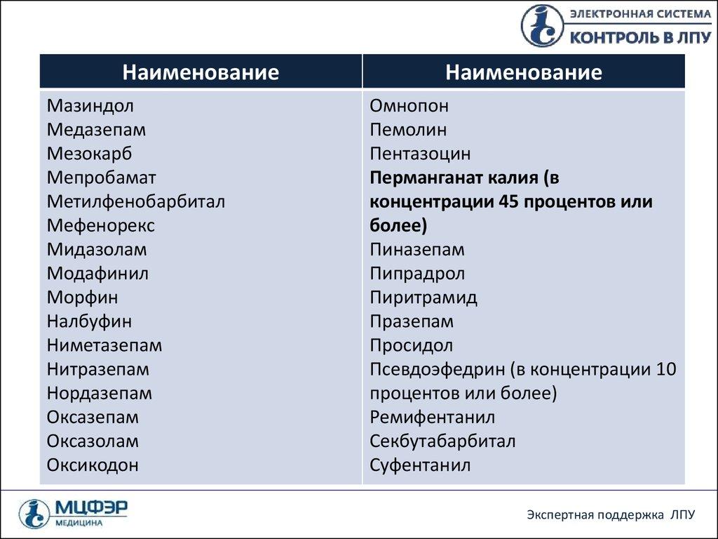 Дифеноксилат