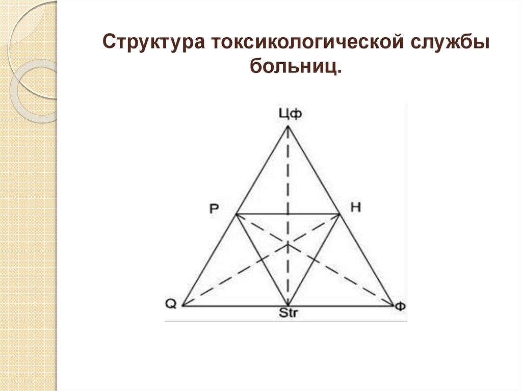 Зеленоград поликлиника женская консультация