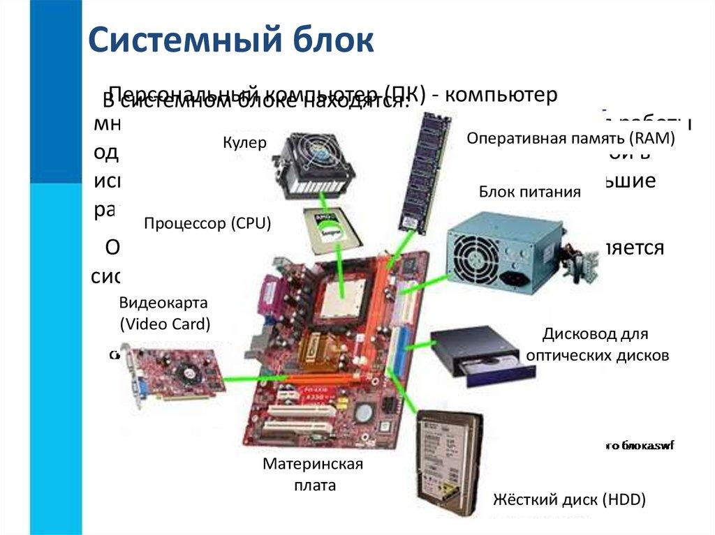 Процессор Презентация 7 Класс
