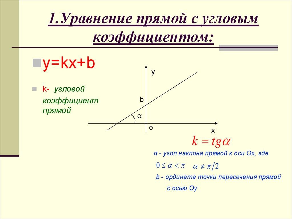уравнение вида х 1