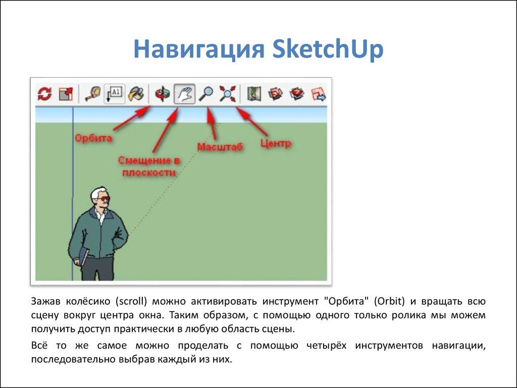 Дизайн сайта определение