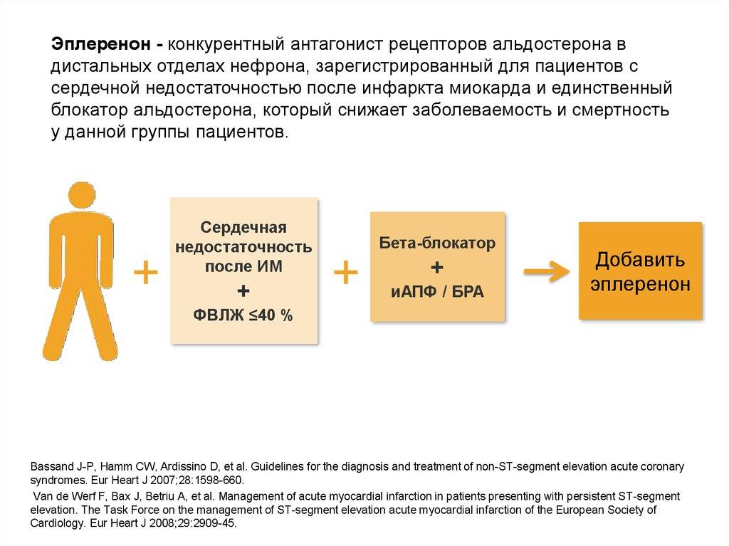 Помощь при гипертонической болезни 2 степени
