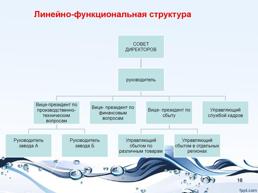 организационно правовые документы реферат