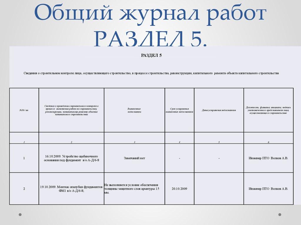 образец ведение журнала тех оварий по вич