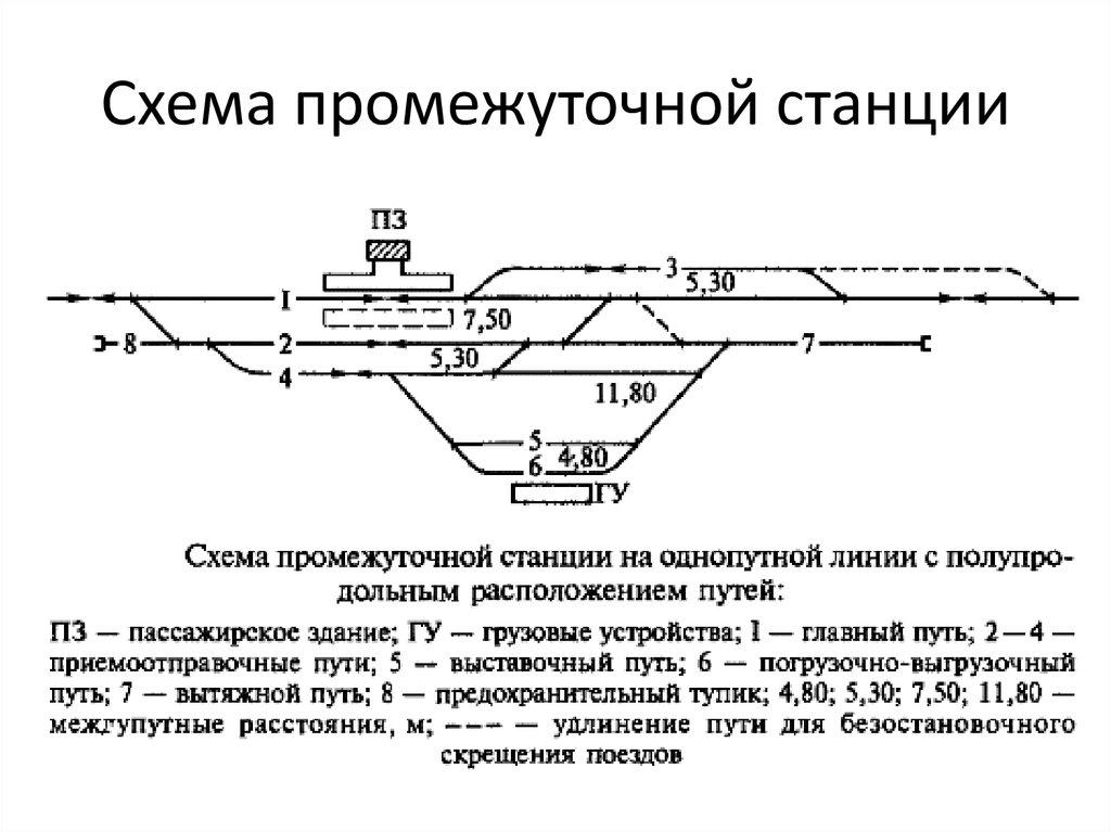 Промежуточные станции их назначение и схемы