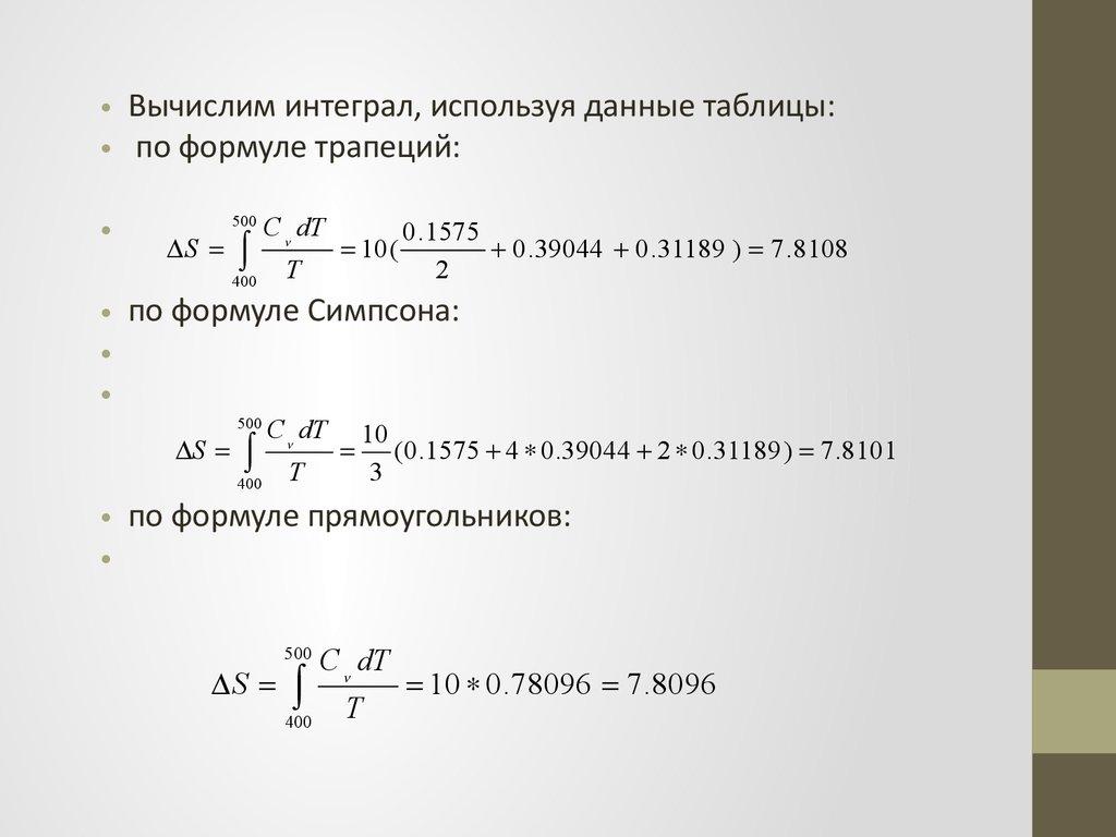 презентация по математике на тему определенные интегралы