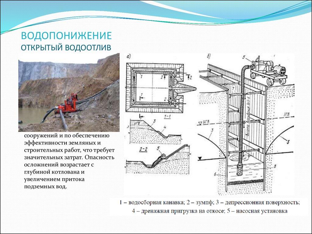 Строительство фундаментов под резервуары