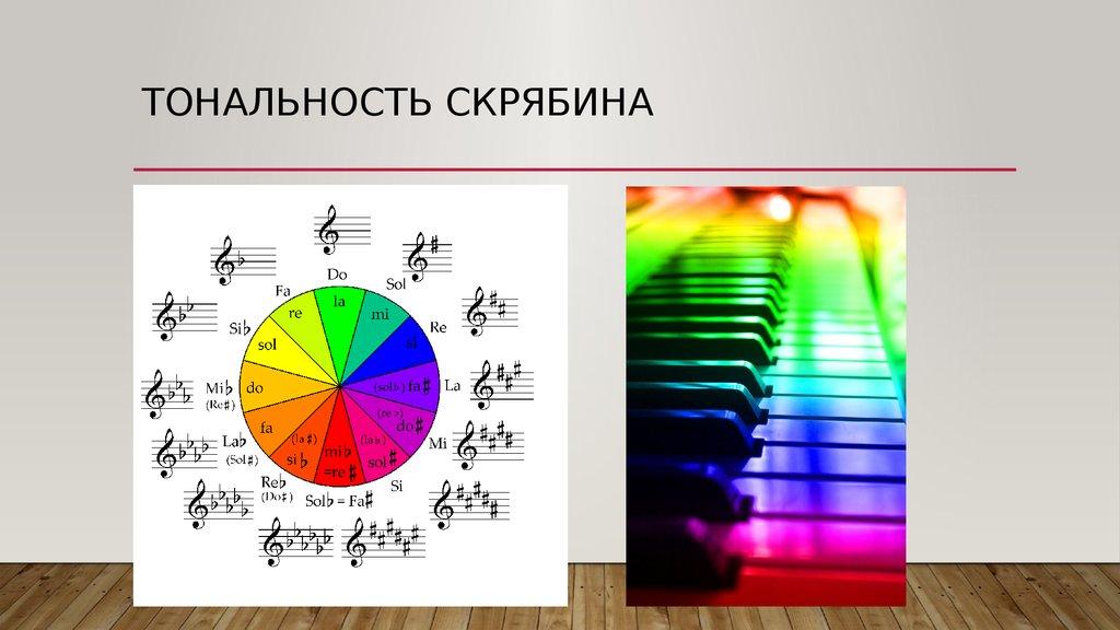 Sound healing sound colour vibration (music art film technology science culture)