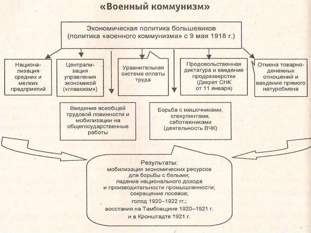 экономическая эффективность предложенных мероприятий диплом