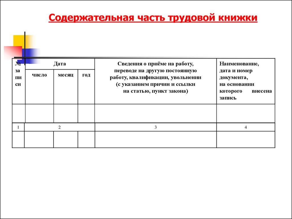 Инструкция по заполнению трудовых книжек п 15 указывать часть