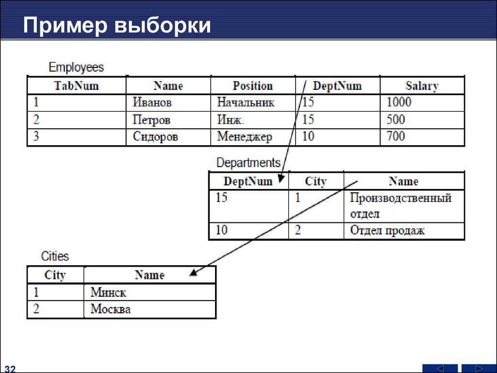 download Извещатели охранных и пожарных систем сигнализаций: дом,