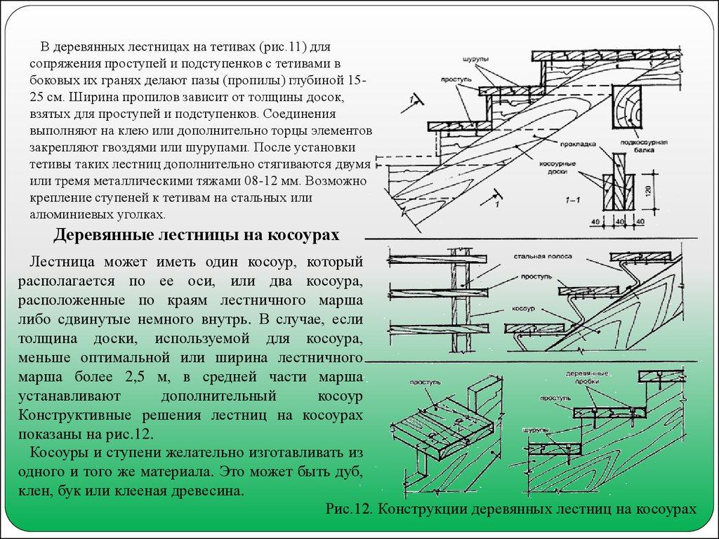 Вопрос 14 Стандартизация унификация и индустриализация в