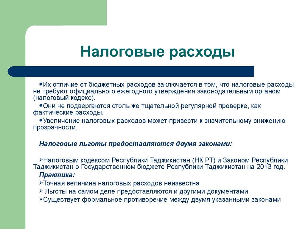 Программа Формирования Бюджета