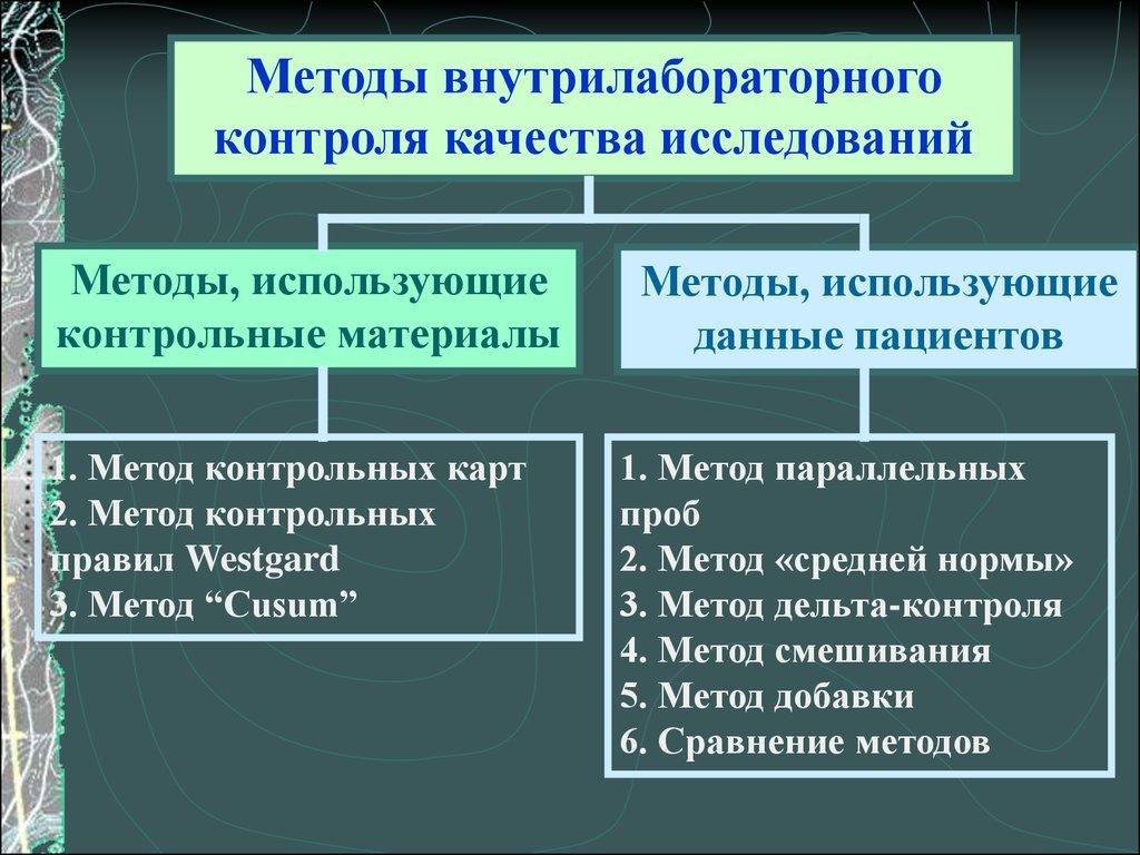 Работа контроль качества продукции