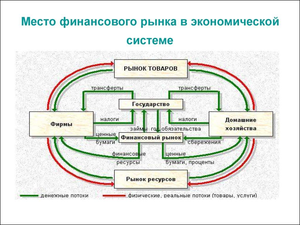 схема состав и функции медико-социальной экспертизы