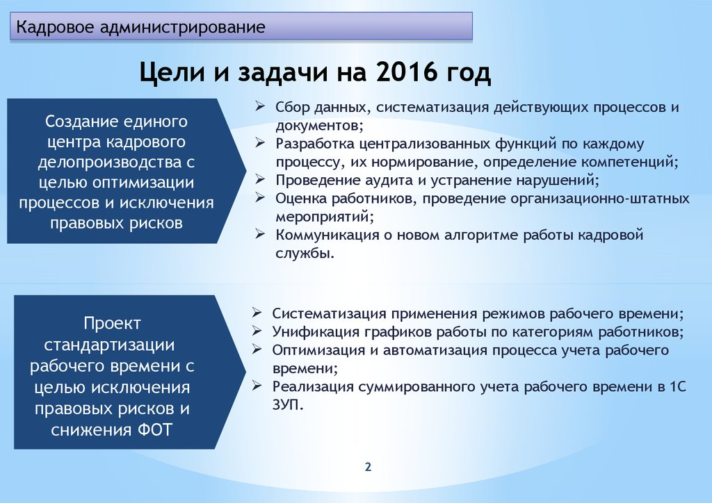 кадровая политика почты россии:
