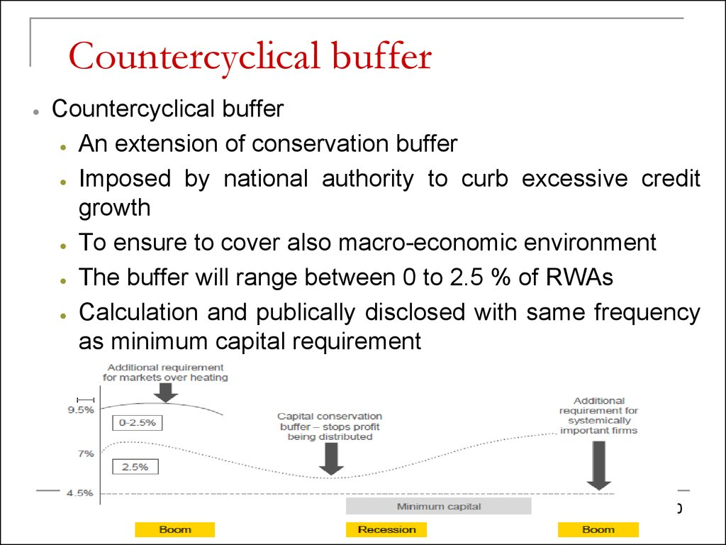 True Market Value >> Capital adequacy: Basel 2. Financial institutions management kimep - online presentation