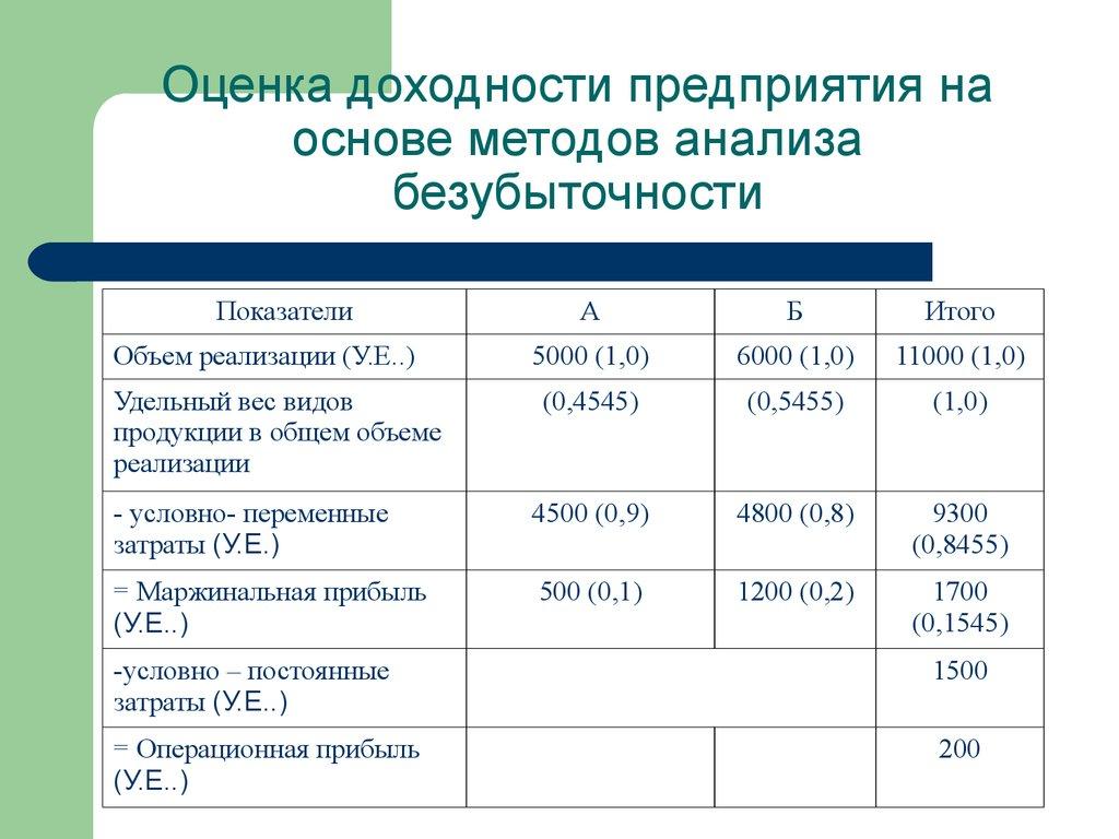 нормативные документы для предприятий малого бизнеса