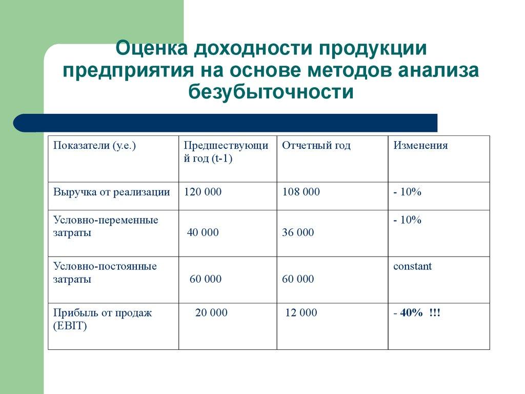 Получен аванс за услуги бухгалтерская проводка