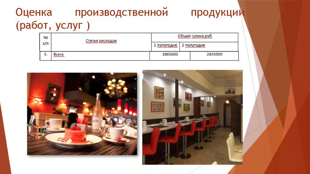 Бизнес план детского кафе создание своего дела с нуля