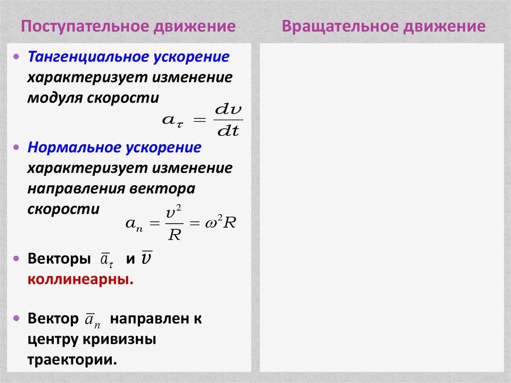 История отечественного государства и права мулукаев онлайн читать