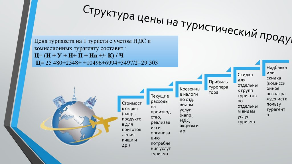 Календарь футбол россия 2016-2017