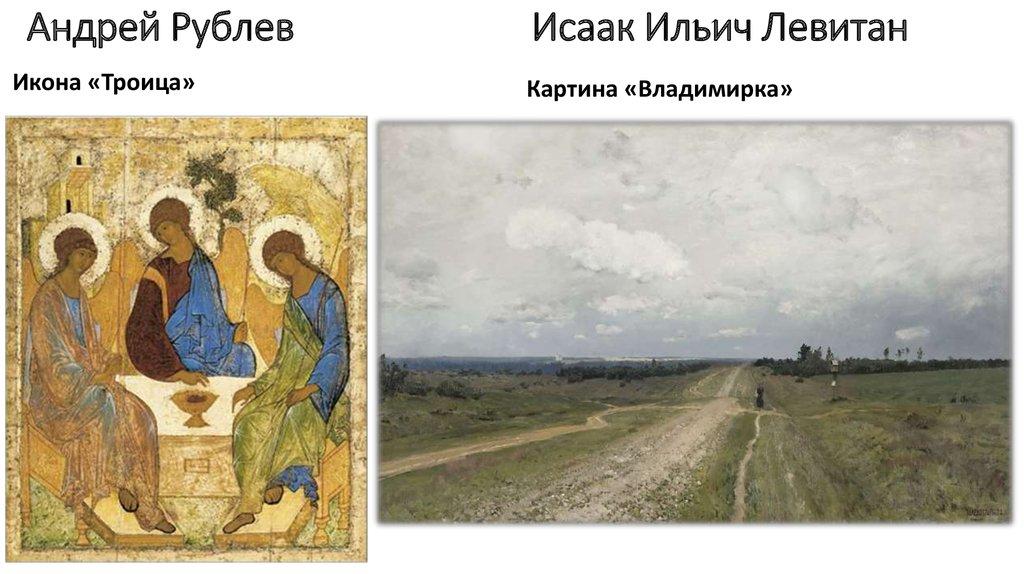 Андрей Рублев Презентация