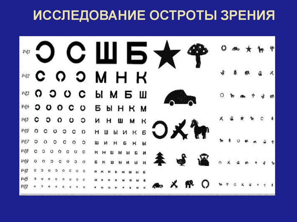 Как самому сделать таблицу для зрения