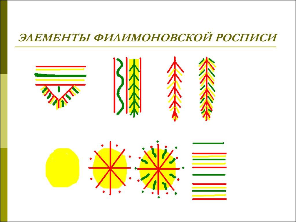 Картинки филимоновская роспись элементы