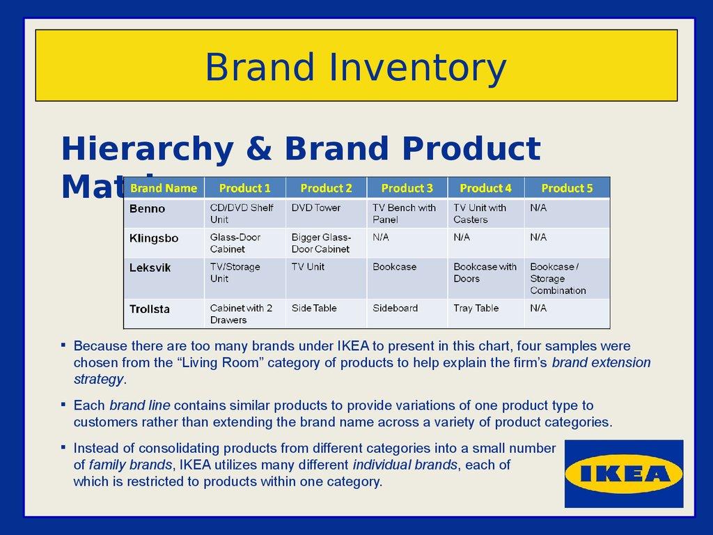 Ikea marketing mix case study