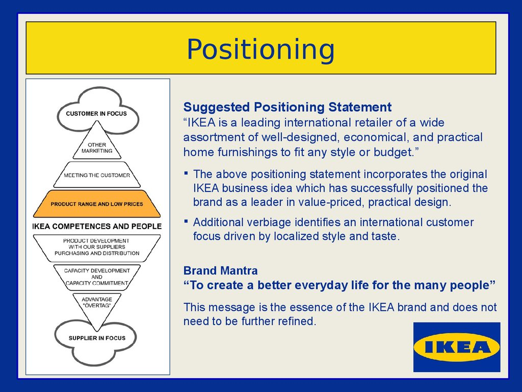 ikea brand Ikea - brand management an overview of what is in the ikea store as you turn the pages intro origin & genesis history & last decade business dea structur.