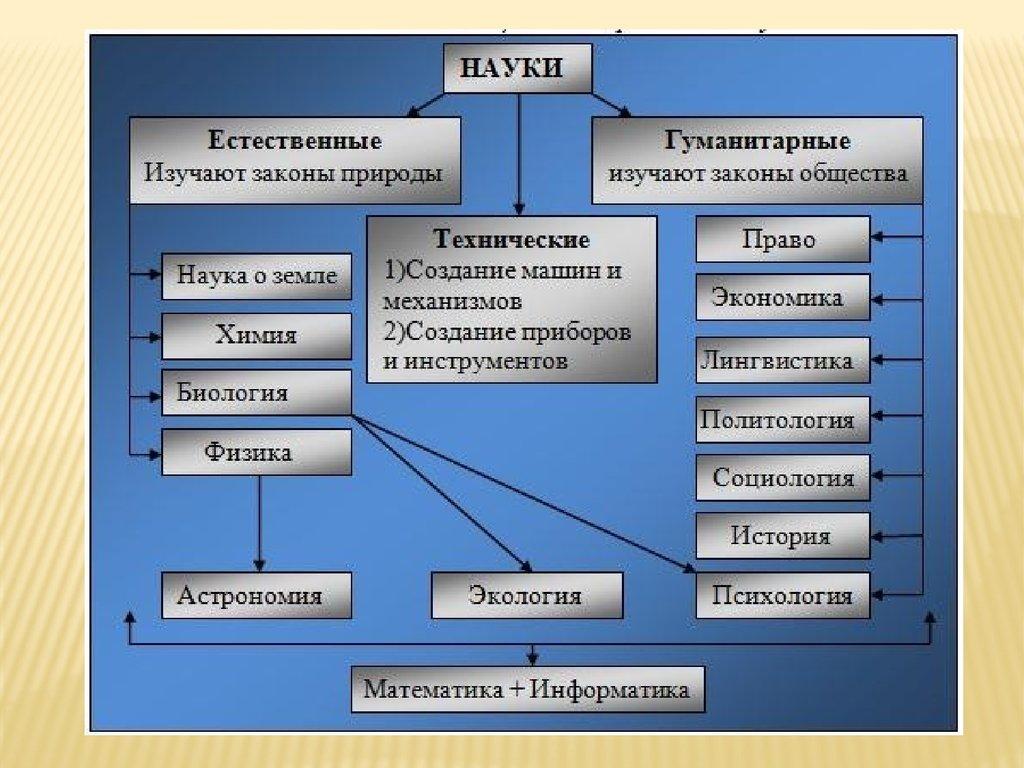 Дисциплина общая геология относится к базовой части математического и естественнонаучного цикла