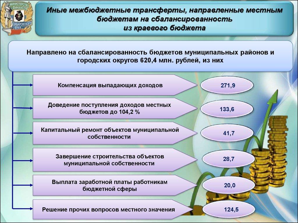 бюджет для граждан презентация отчет