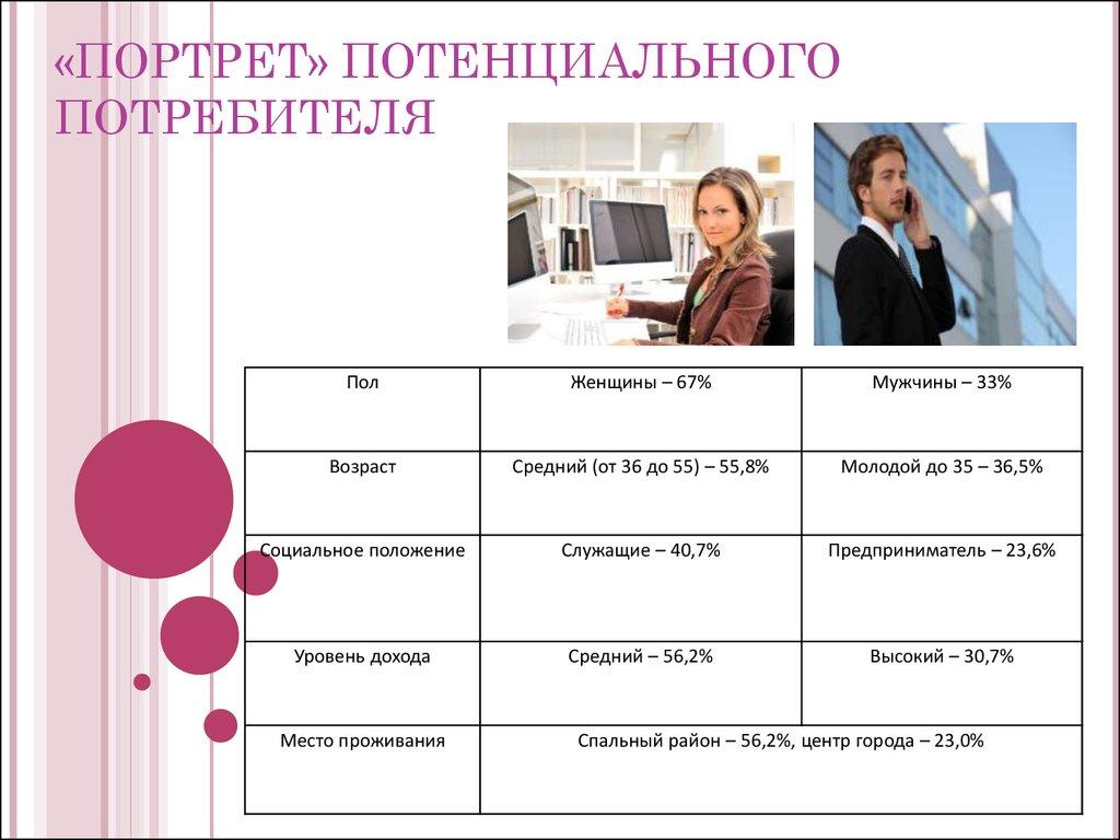 рекламная деятельность предприятия курсовая