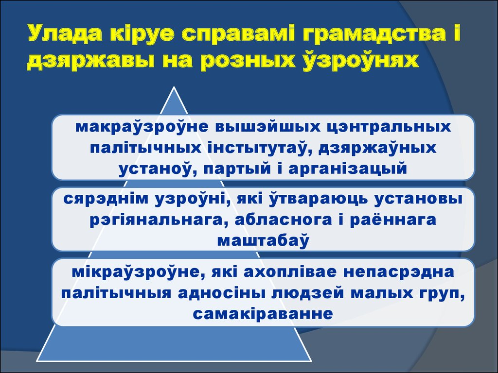 политология учебник для вузов гаджиев к с