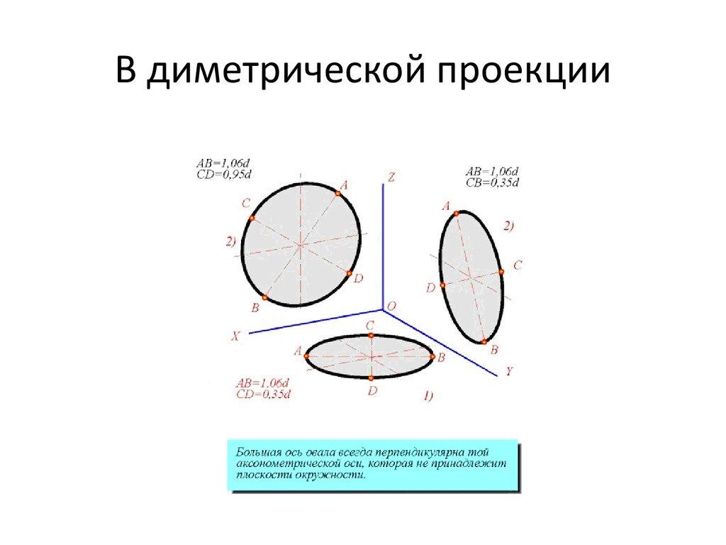 Исследование Функции И Построение Графика Презентация 10 Класс