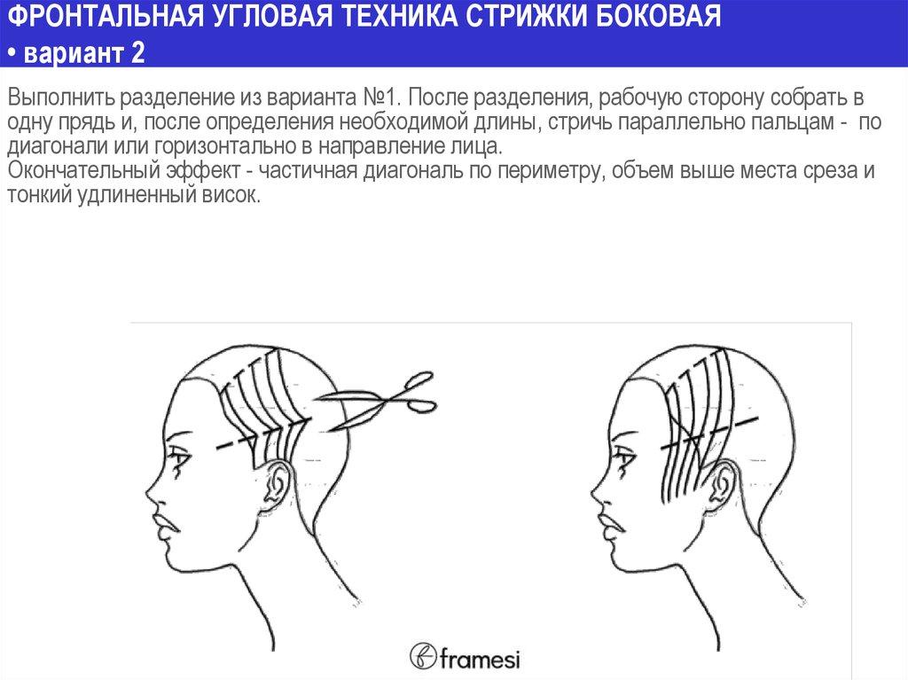 Схемы стрижек женские короткий волос