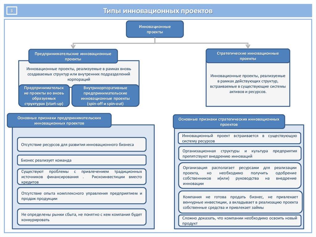 ebook Röntgenographische Chemie: Möglichkeiten und Ergebnisse von