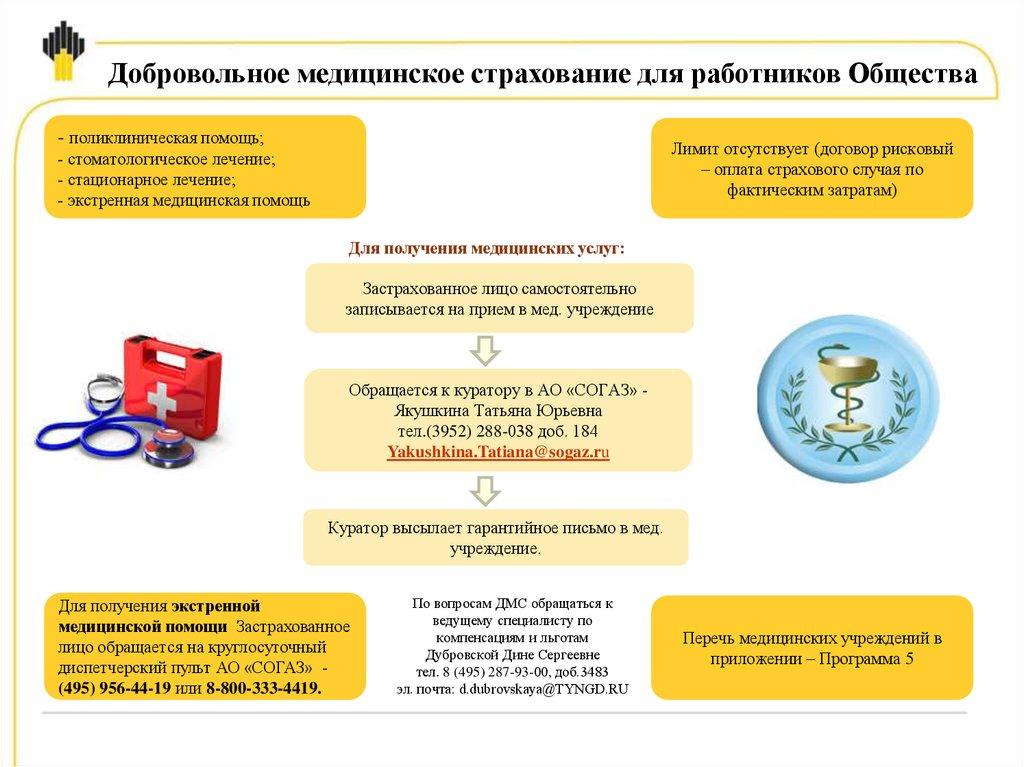 медицинское страхование реферат 2016