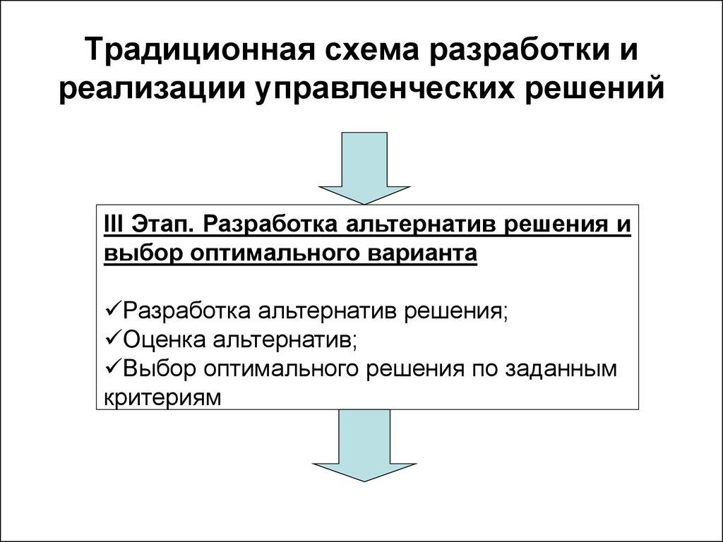схема традиционной организации
