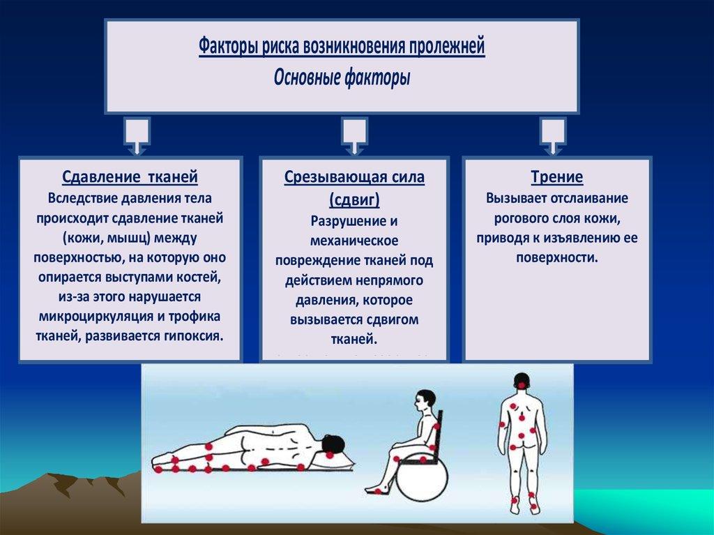 Схема лечения гипертонической болезни 2 стадии