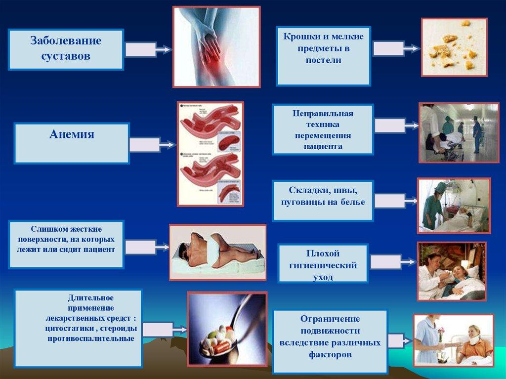 Боли в области таза и пояснице при беременности