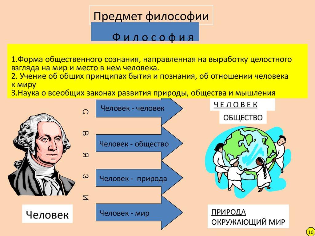 презентация бытие человека
