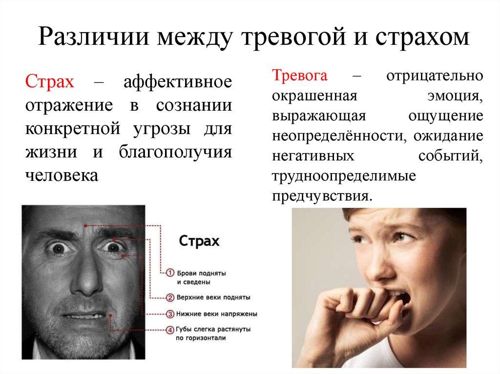 Различие между страхом и фобией