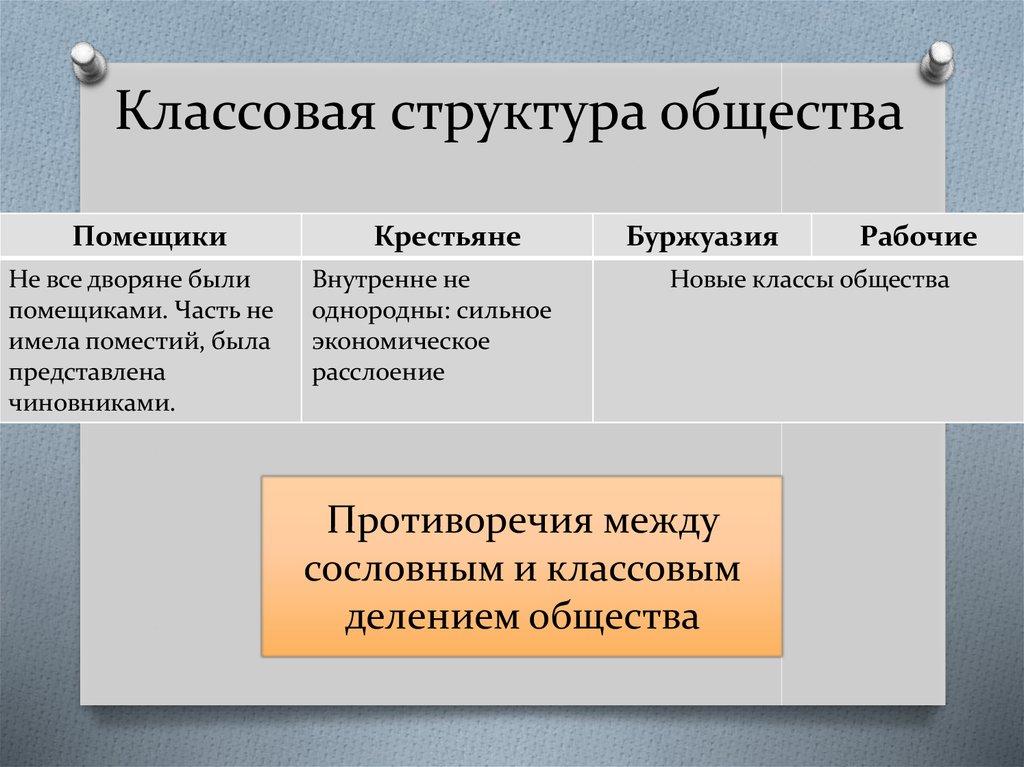 Классовая структура общества классовые отношения