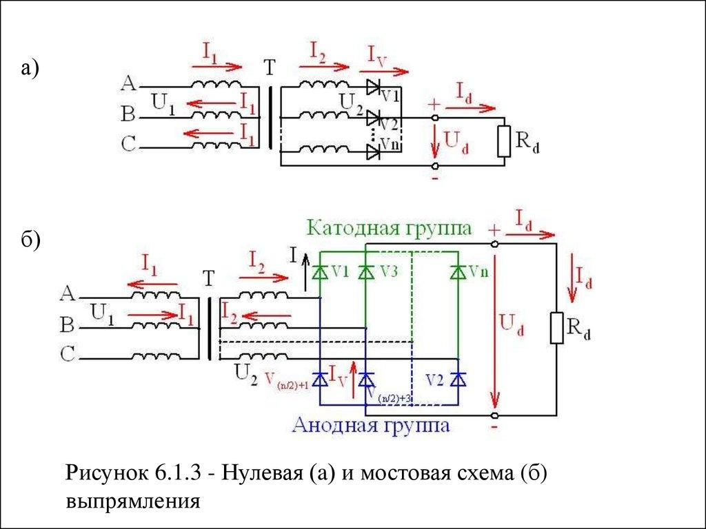 мостовая схема выпрямления. их основные параметры