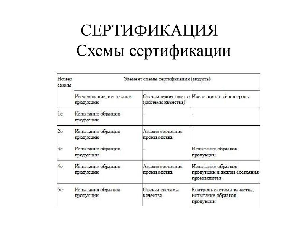 Рефераты метрология стандартизация сертификация заявление на получение сертификата продукции собственного производства
