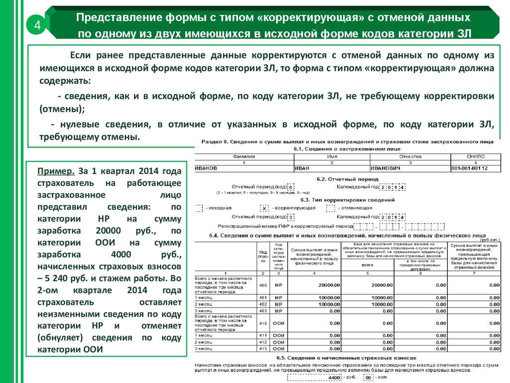 рсв-1 за 1 квартал 2014 бланк 2п от 16.01.2014 - club-sony-ericsson.ru