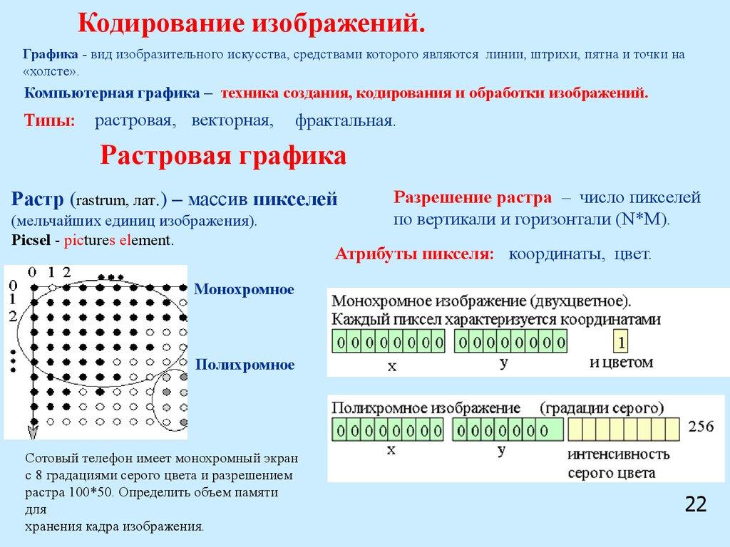 етодические указания по выбору параметров срабатывания ...